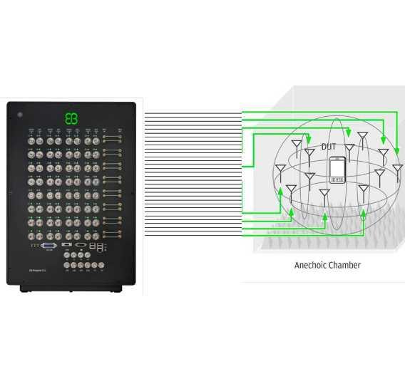 Bis zu 32 Sendeantennen können in der Over-the-Air-Messkammer von einem Gerät angesteuert werden