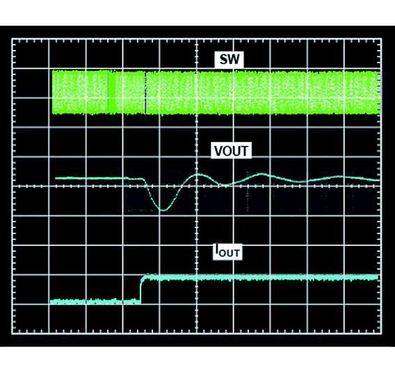 Bild 6: Diskreter Rückkopplungswiderstand (Bild 6a) gegenüber Digitalpotenziometer (Bild 6b) mit begrenzter Bandbreite. Während Ersterer einen Lastsprung exakt und schnell ausregeln kann, schwingt die Ausgangsspannung beim Digitalpotenziometer ziemlich lange nach.