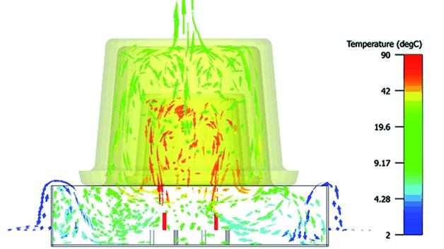 Bild 1 b) Simulation des Luftströmungsprofils der Blumentopfheizung.