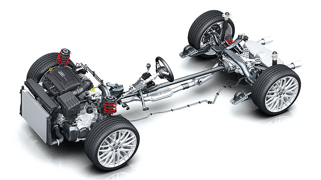 Umweltfreundilche und energieffiziente Gestaltung in Fahrzeuge sind umungänglich.