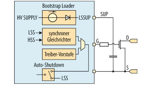 Bild 2: Robuste Treiber-Vorstufe zur Steuerung eines MOSFET mit hoher CGS in einem Starter-Generator