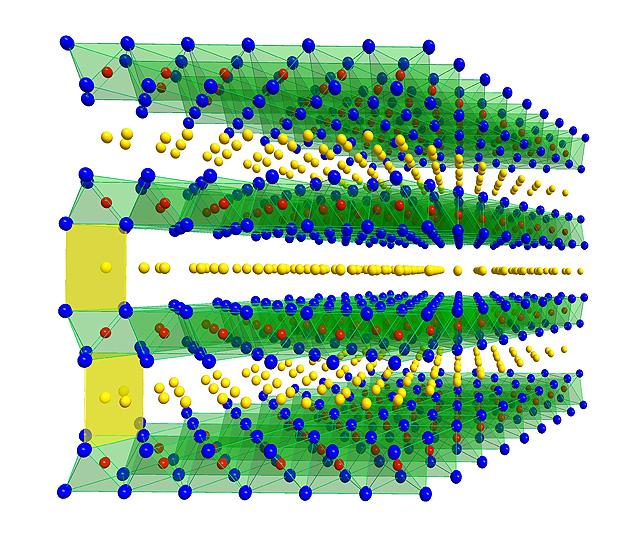 Die Schichtoxide als schematische Struktur dargestellt.