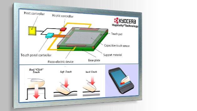 Eine haptische Rückmeldung wie bei elektromechanischen Tasten ermöglicht die »Haptivity«-Technik von Kyocera.