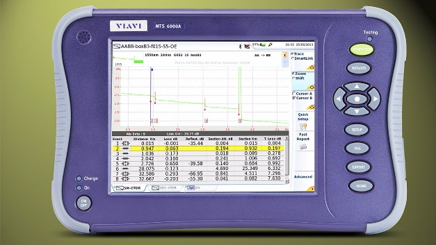 OTDR-Modul für hochaufgelöste Messungen bei kurzen Distanzen