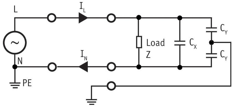 Bild 3: mit einem einphasigen messgerät muss der Phasenstrom iL gemessen werden, da der Prüfling über drei Leiter angeschlossen ist